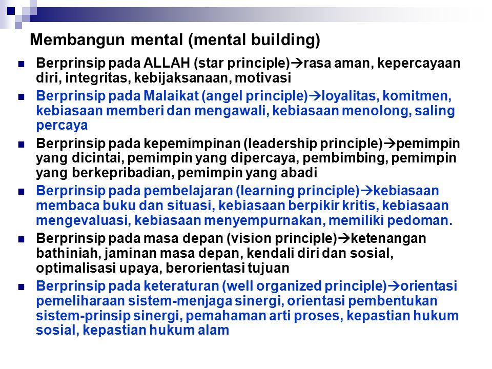 Membangun mental (mental building)