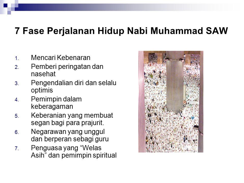 7 Fase Perjalanan Hidup Nabi Muhammad SAW