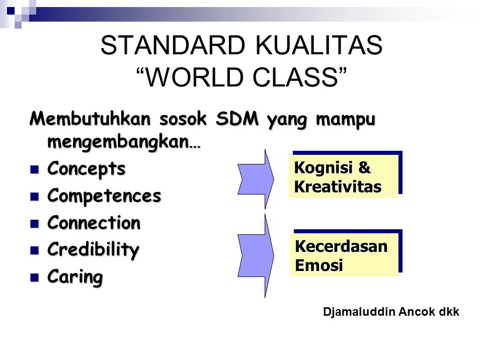 STANDARD KUALITAS WORLD CLASS