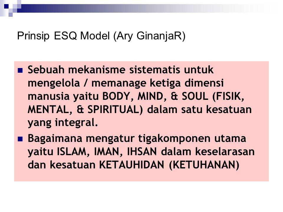 Prinsip ESQ Model (Ary GinanjaR)