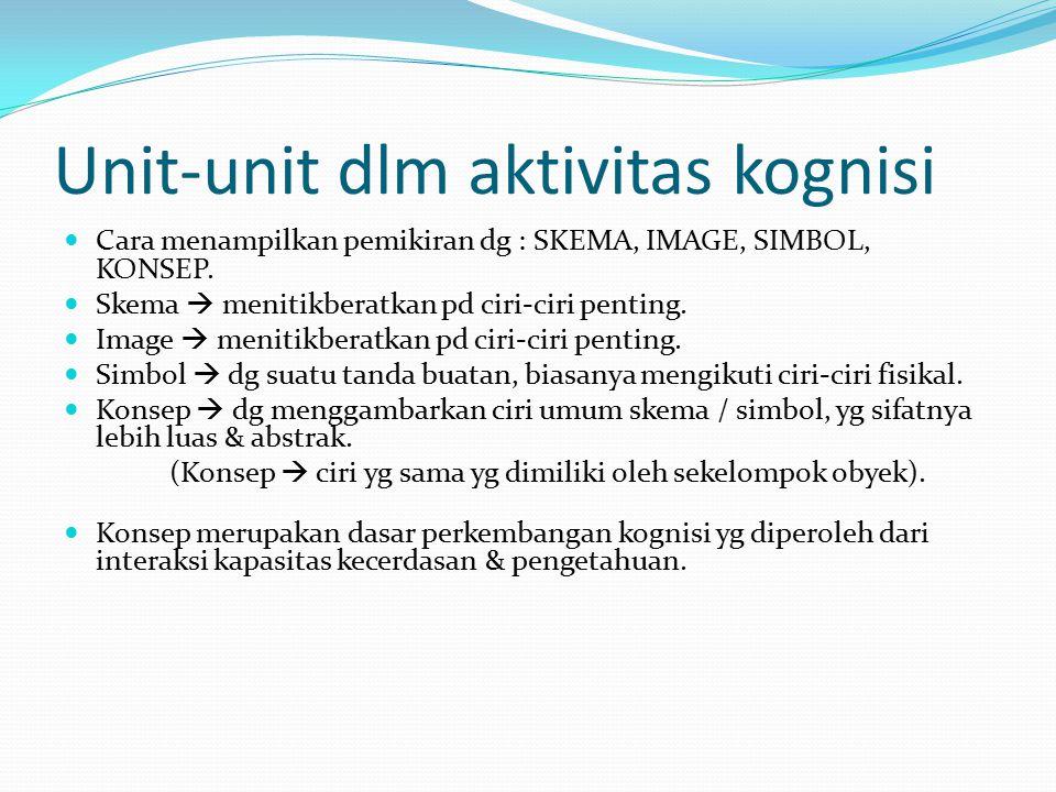 Unit-unit dlm aktivitas kognisi