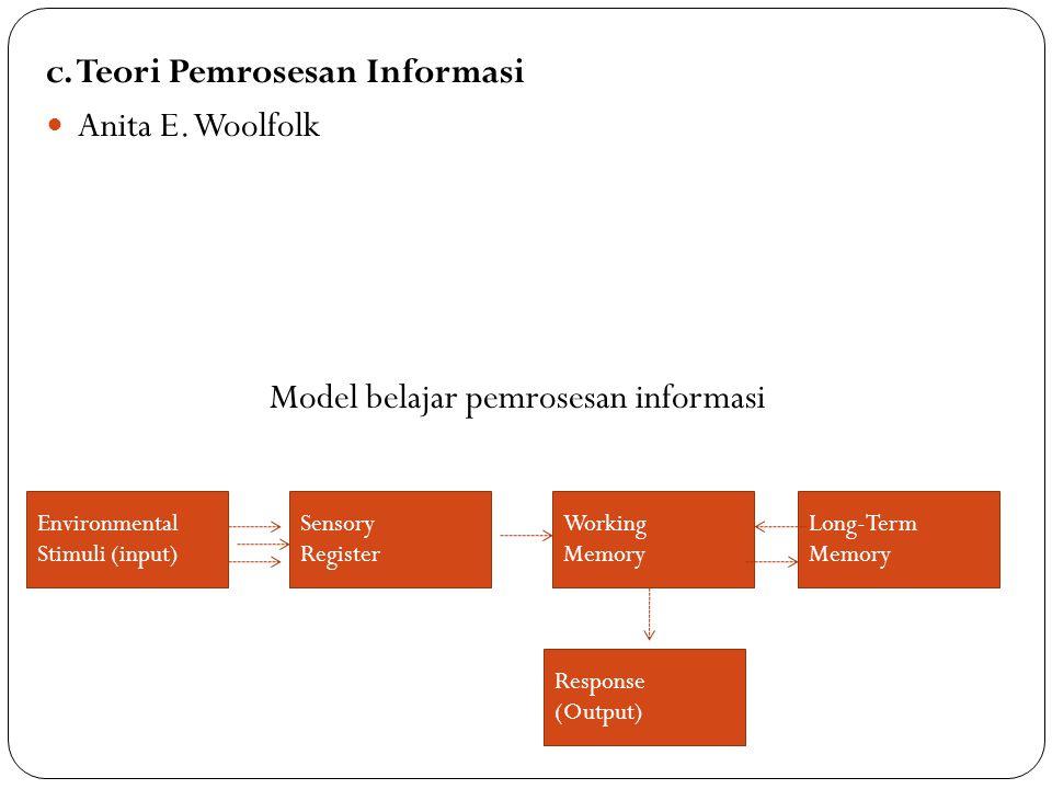 Model belajar pemrosesan informasi