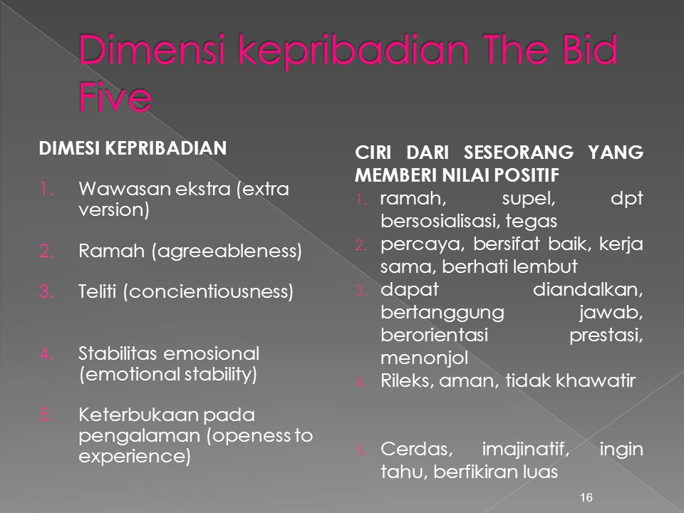 Dimensi kepribadian The Bid Five