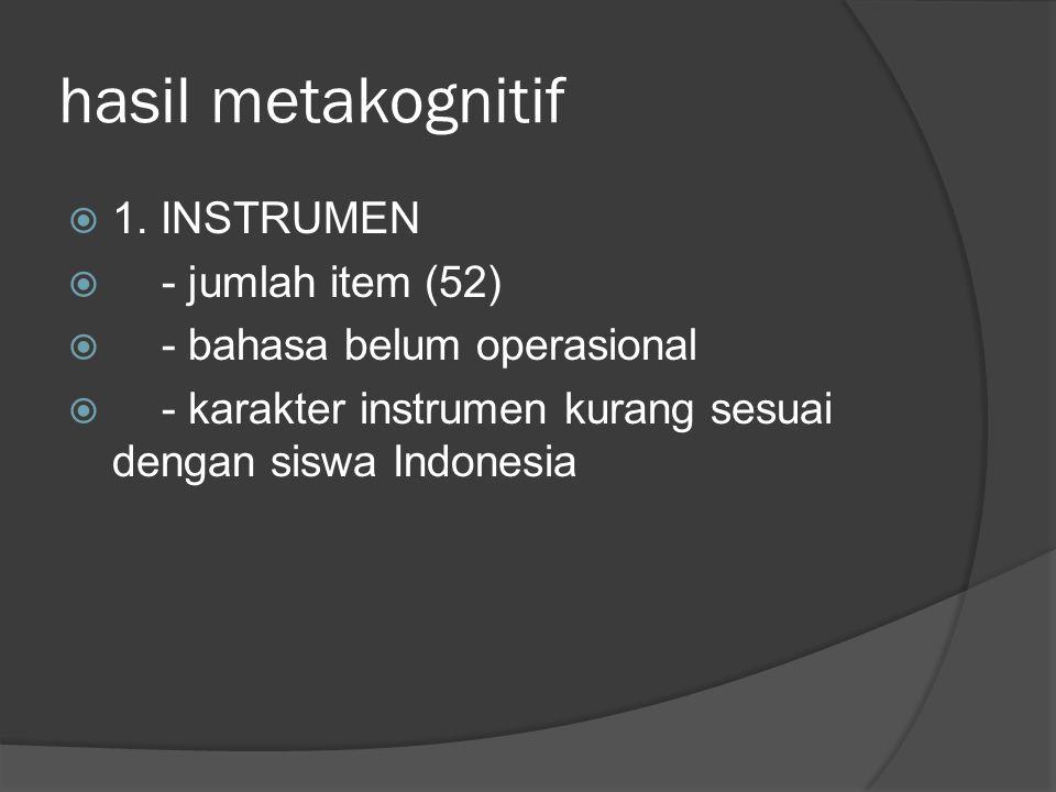hasil metakognitif 1. INSTRUMEN - jumlah item (52)