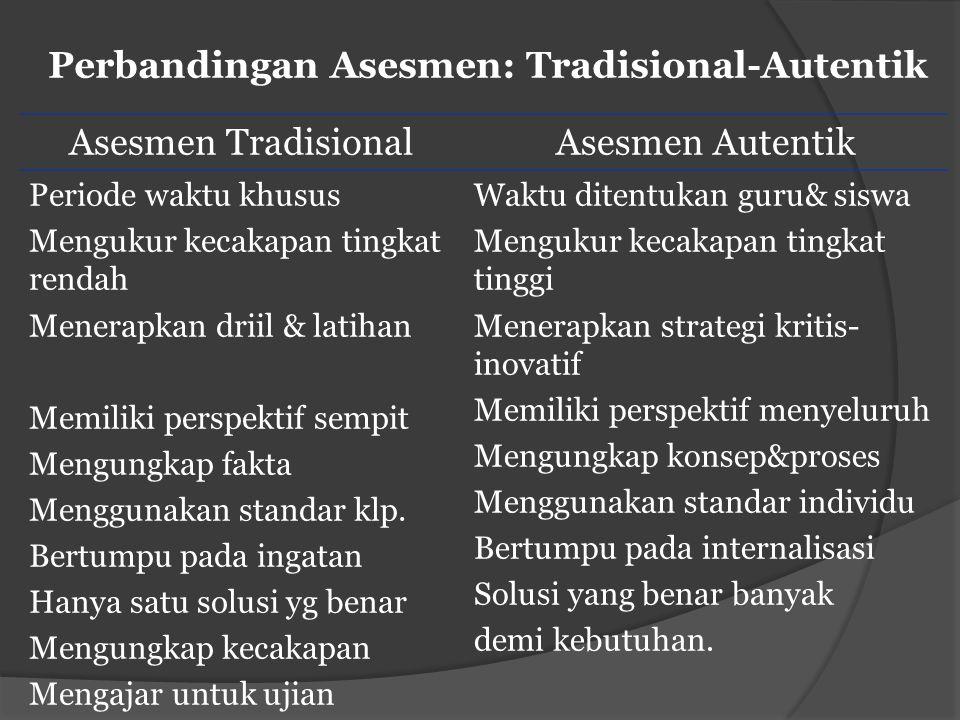 Perbandingan Asesmen: Tradisional-Autentik