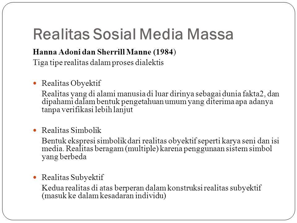 Realitas Sosial Media Massa