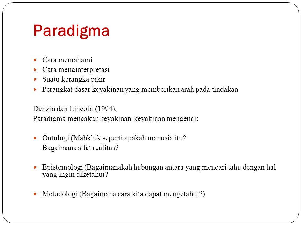 Paradigma Cara memahami Cara menginterpretasi Suatu kerangka pikir