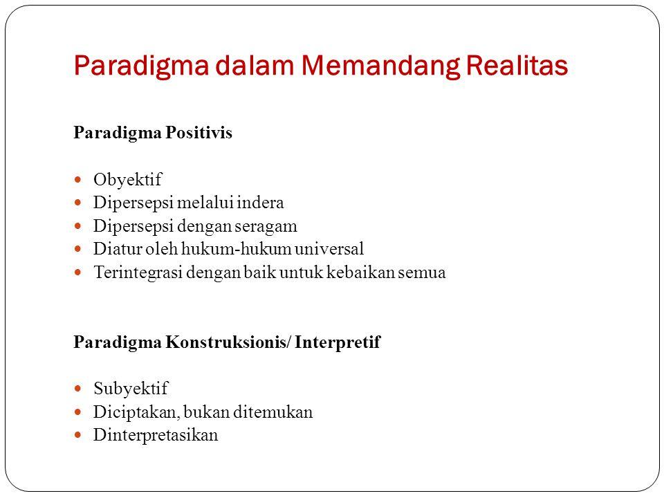 Paradigma dalam Memandang Realitas