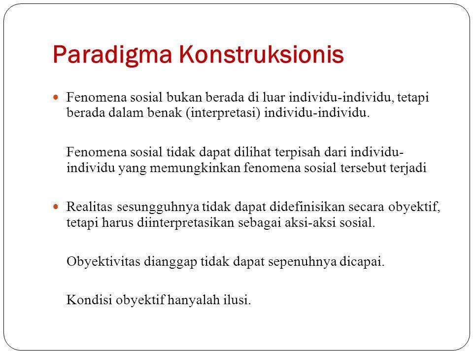 Paradigma Konstruksionis