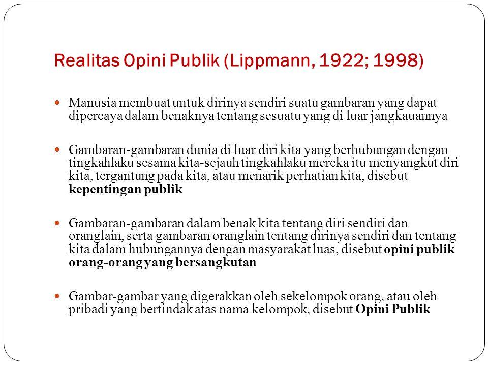 Realitas Opini Publik (Lippmann, 1922; 1998)