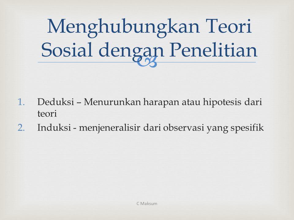 Menghubungkan Teori Sosial dengan Penelitian