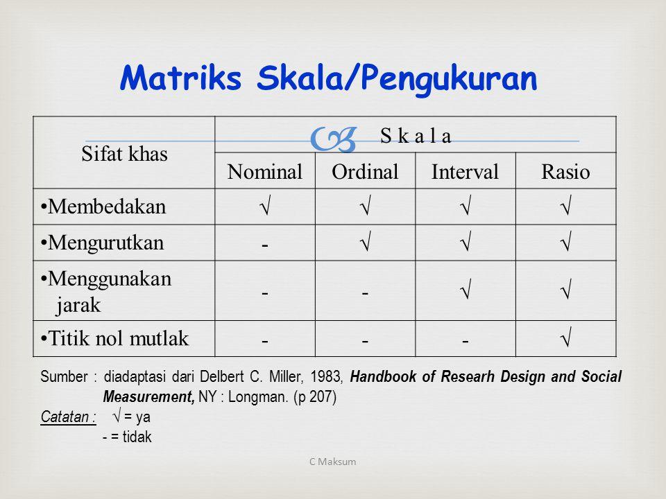 Matriks Skala/Pengukuran