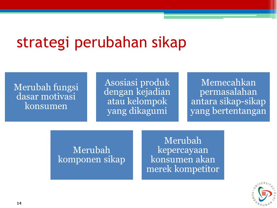 strategi perubahan sikap