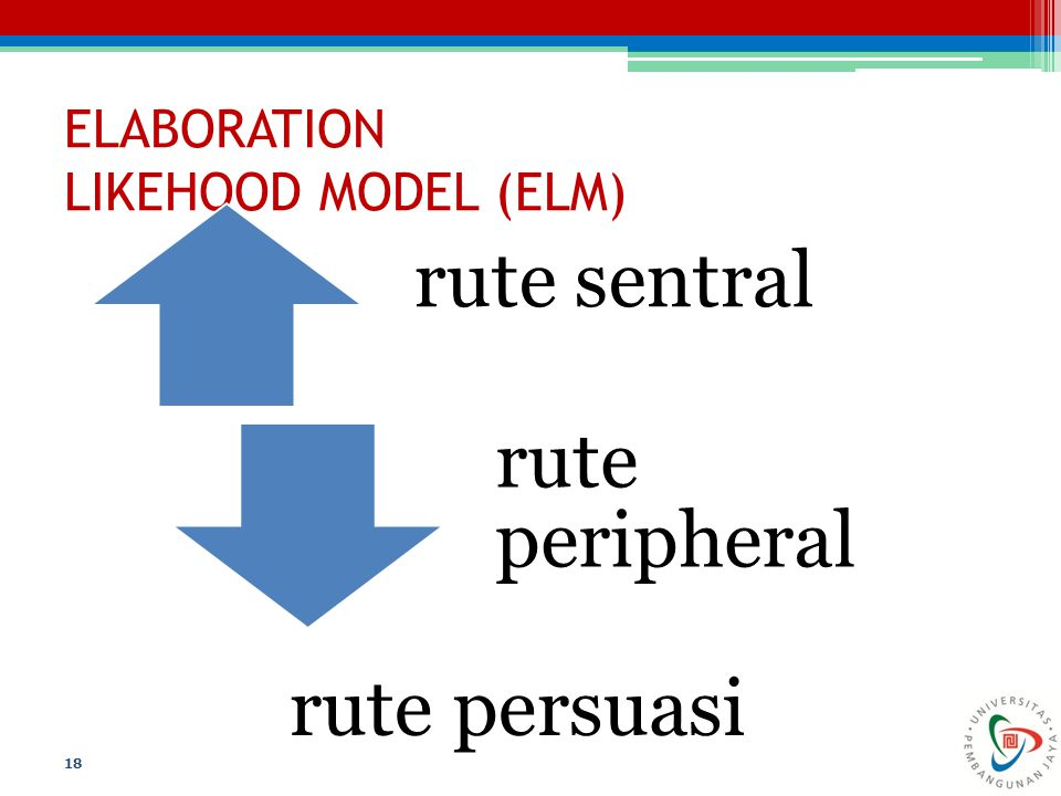 ELABORATION LIKEHOOD MODEL (ELM)