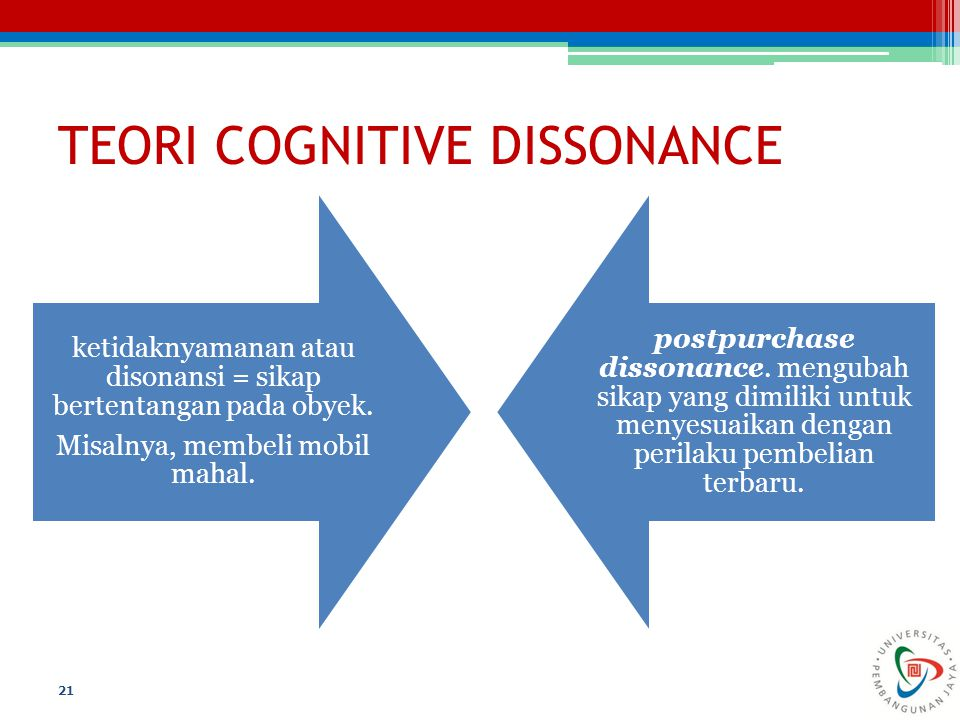 TEORI COGNITIVE DISSONANCE