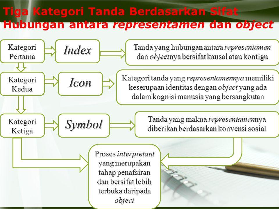 Tiga Kategori Tanda Berdasarkan Sifat Hubungan antara representamen dan object
