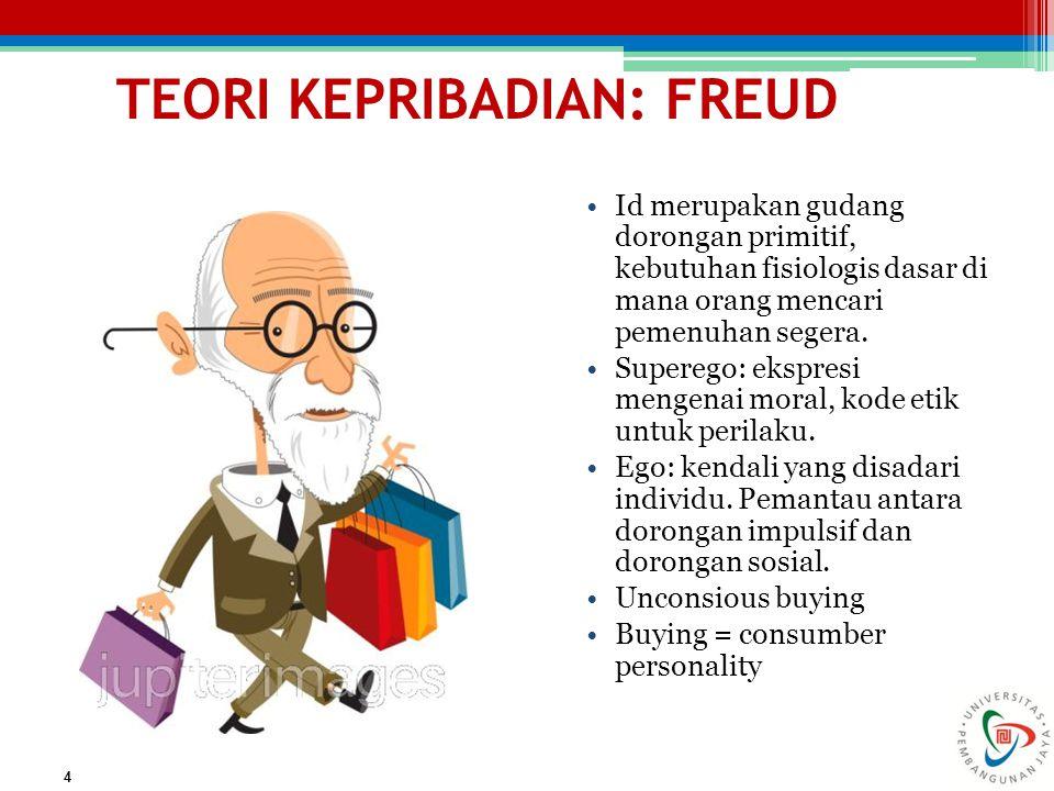 TEORI KEPRIBADIAN: FREUD
