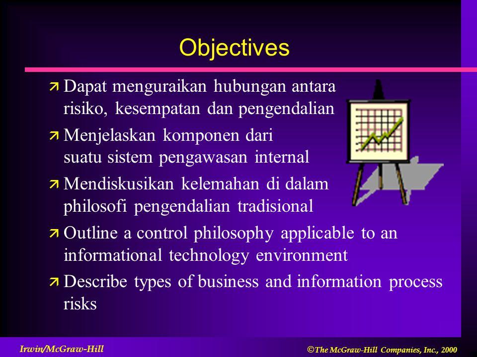 Objectives Dapat menguraikan hubungan antara risiko, kesempatan dan pengendalian. Menjelaskan komponen dari suatu sistem pengawasan internal.