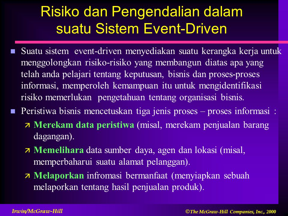 Risiko dan Pengendalian dalam suatu Sistem Event-Driven