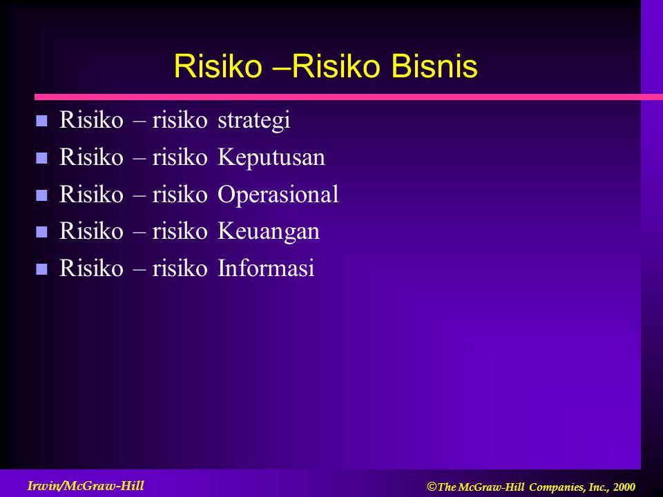 Risiko –Risiko Bisnis Risiko – risiko strategi