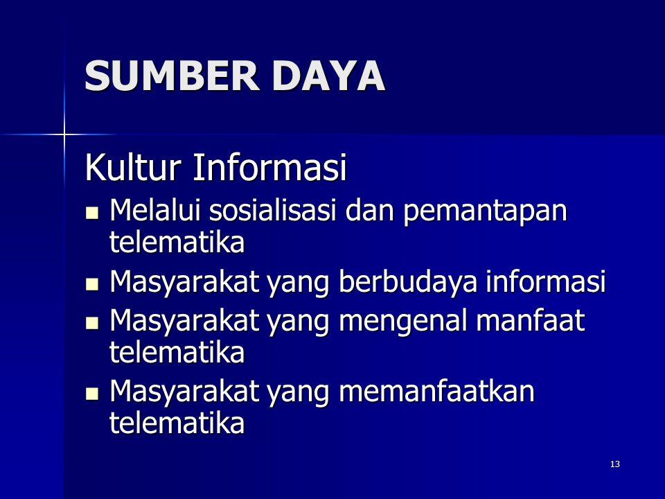 SUMBER DAYA Kultur Informasi