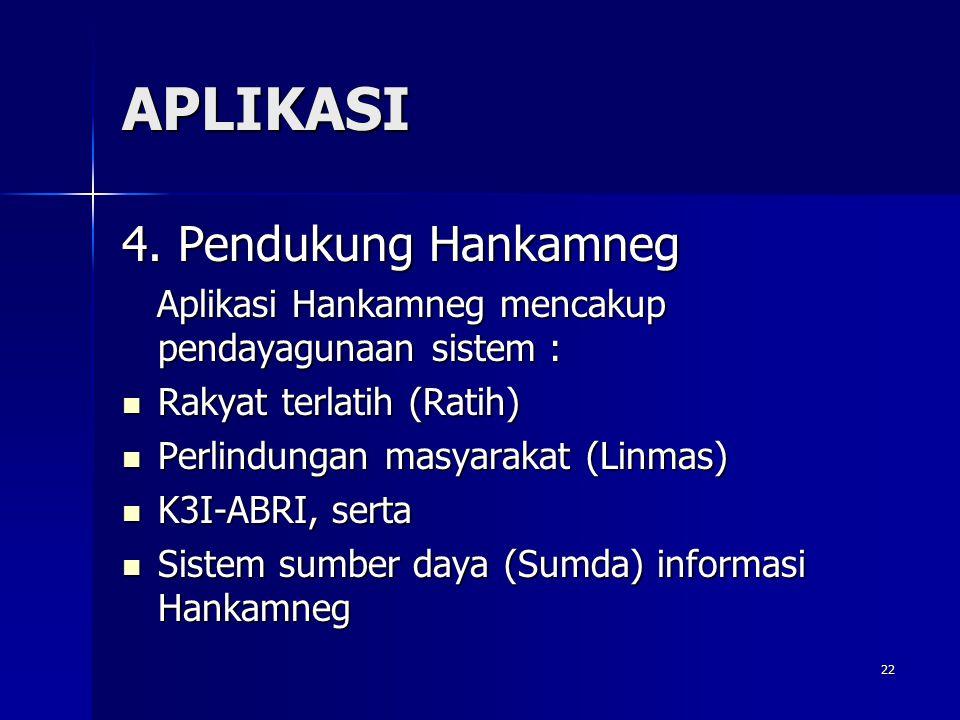 APLIKASI 4. Pendukung Hankamneg