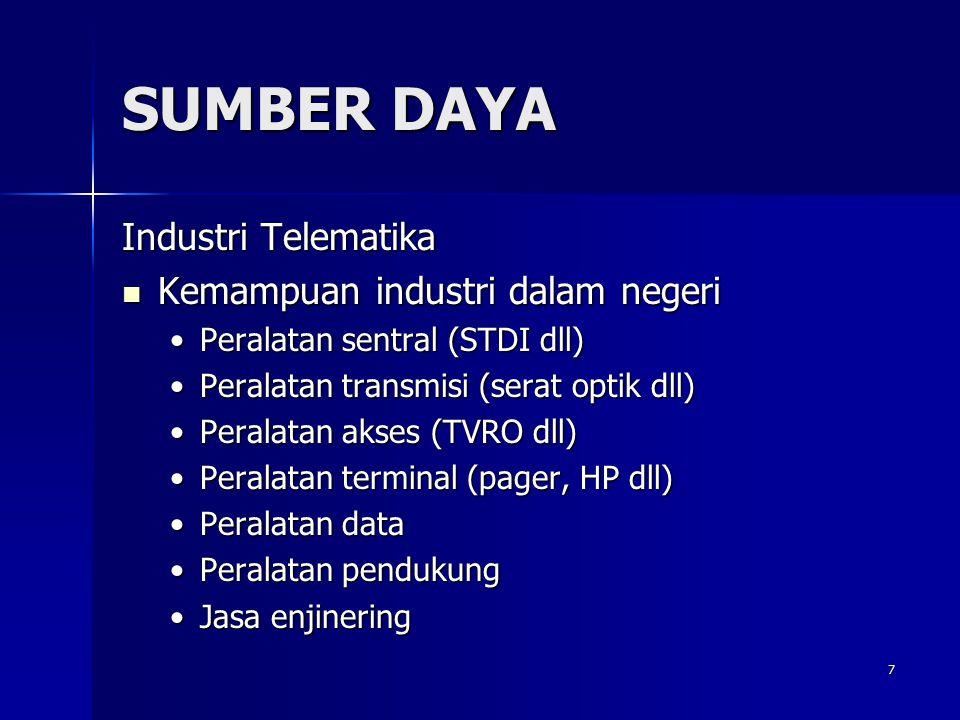 SUMBER DAYA Industri Telematika Kemampuan industri dalam negeri