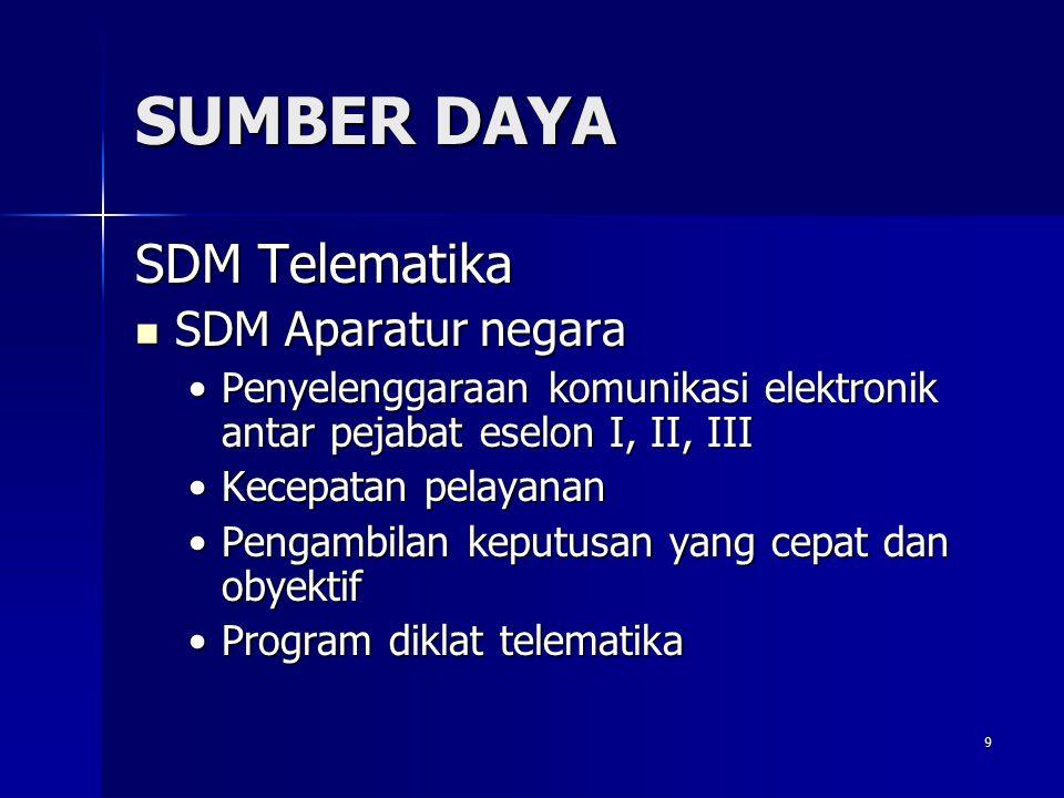 SUMBER DAYA SDM Telematika SDM Aparatur negara