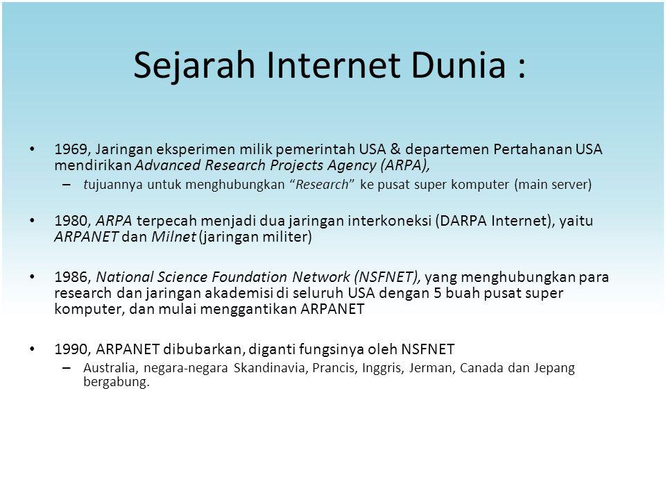 Sejarah Internet Dunia :