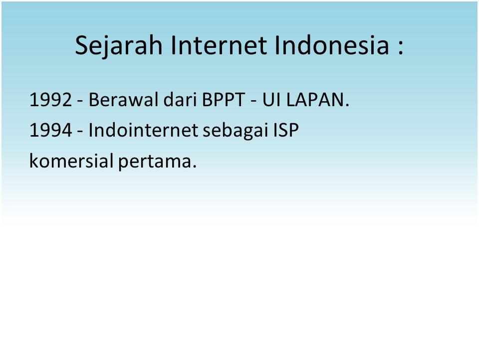 Sejarah Internet Indonesia :