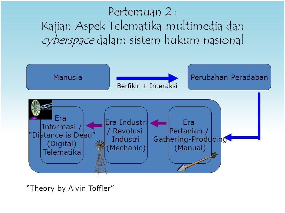Pertemuan 2 : Kajian Aspek Telematika multimedia dan cyberspace dalam sistem hukum nasional