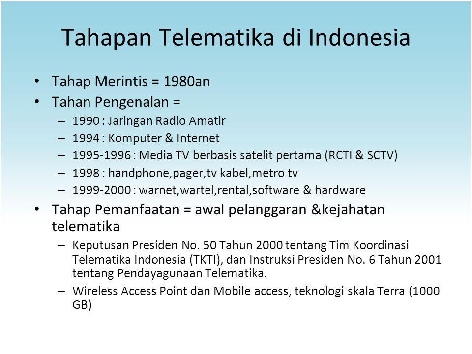 Tahapan Telematika di Indonesia