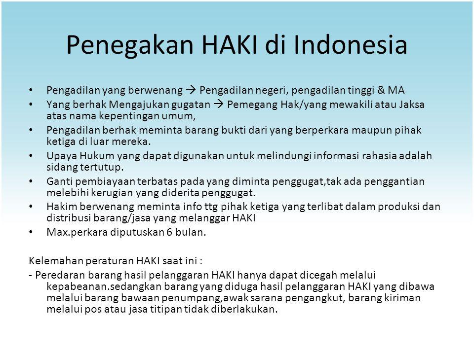 Penegakan HAKI di Indonesia