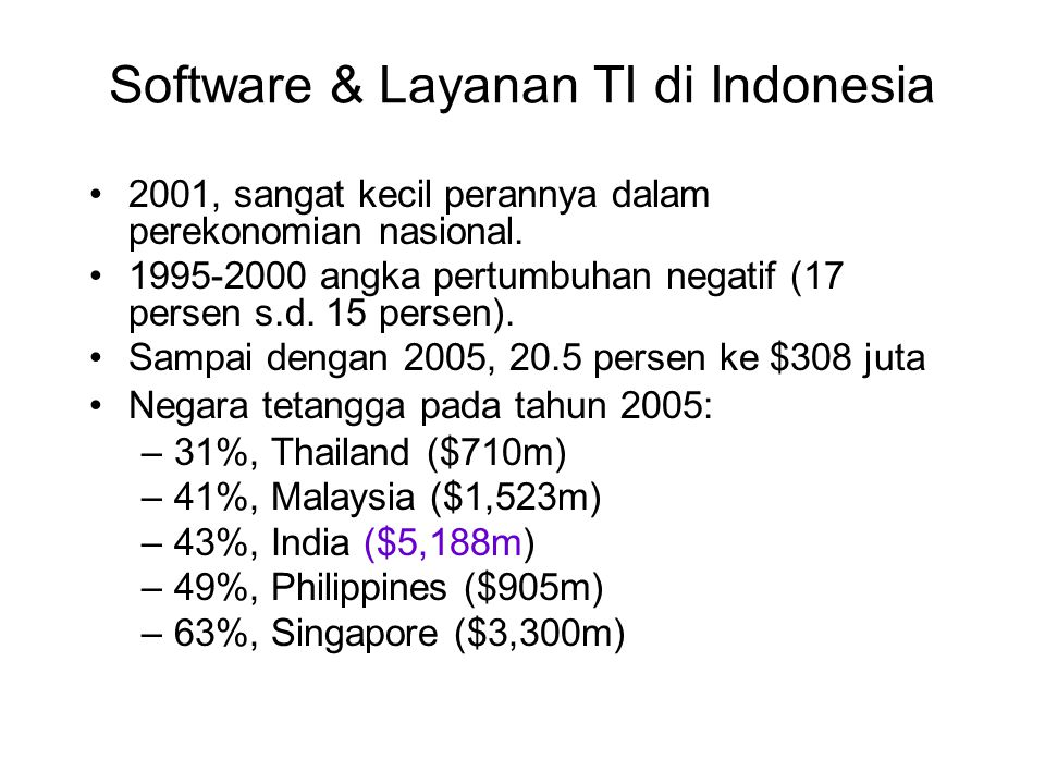 Software & Layanan TI di Indonesia