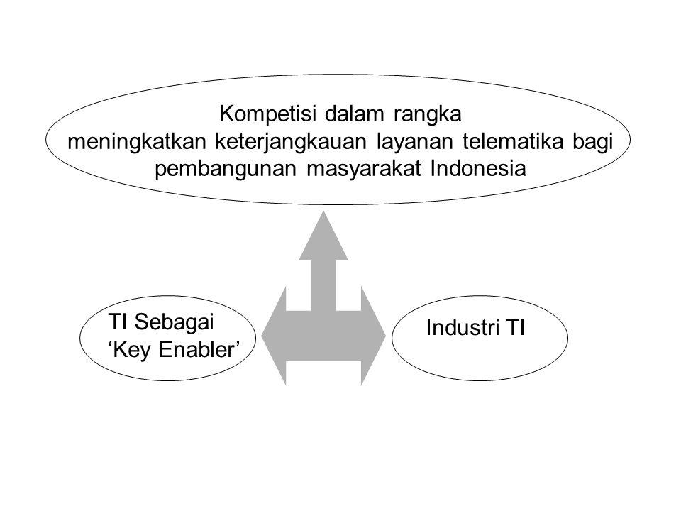 Kompetisi dalam rangka meningkatkan keterjangkauan layanan telematika bagi pembangunan masyarakat Indonesia