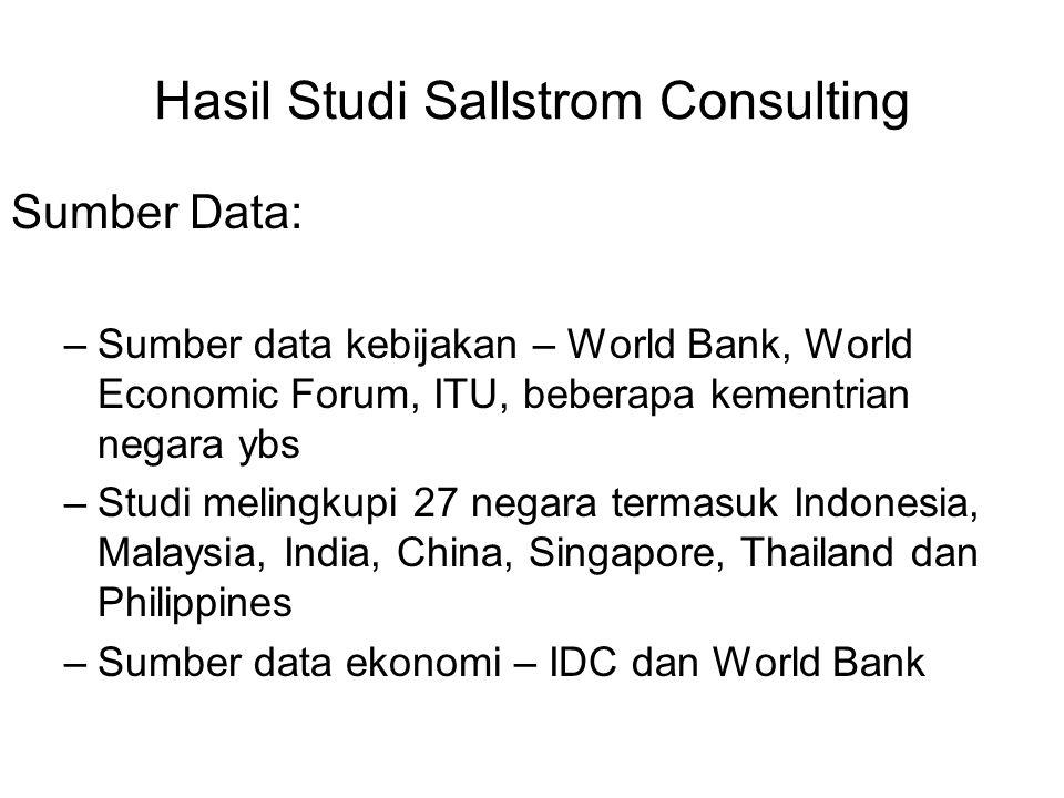 Hasil Studi Sallstrom Consulting