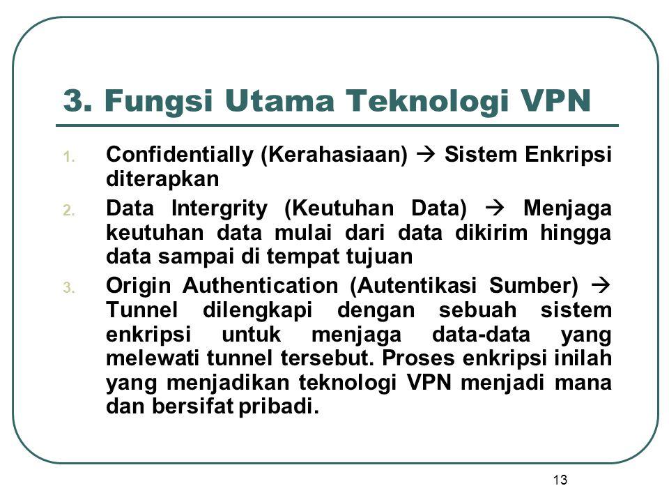 3. Fungsi Utama Teknologi VPN