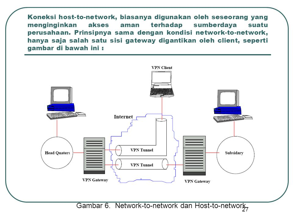 Gambar 6. Network-to-network dan Host-to-network