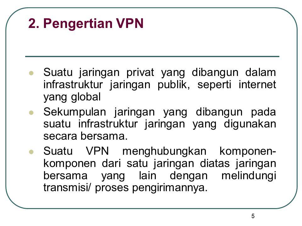 2. Pengertian VPN Suatu jaringan privat yang dibangun dalam infrastruktur jaringan publik, seperti internet yang global.