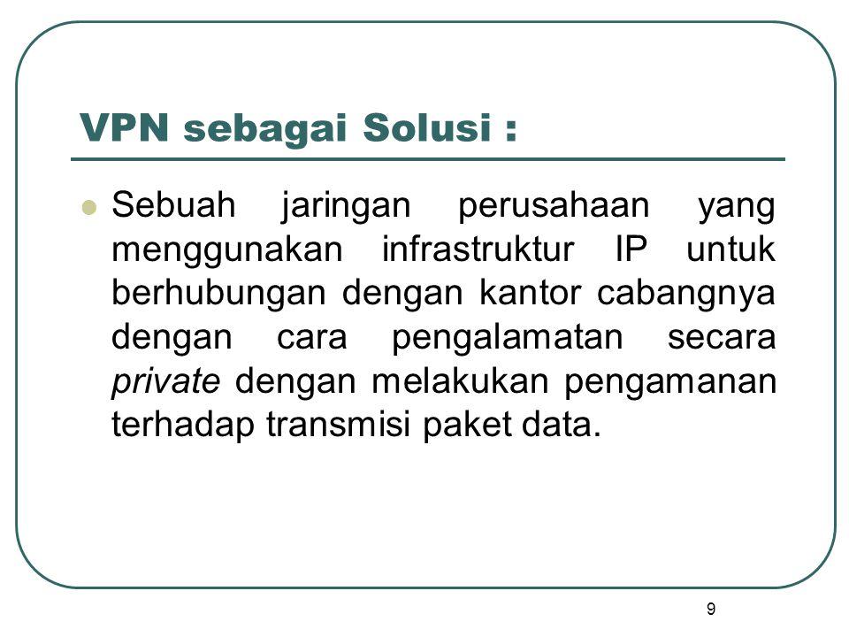 VPN sebagai Solusi :