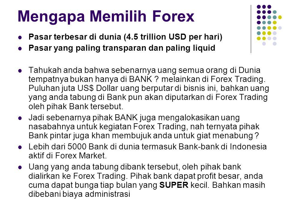Mengapa Memilih Forex Pasar terbesar di dunia (4.5 trillion USD per hari) Pasar yang paling transparan dan paling liquid.