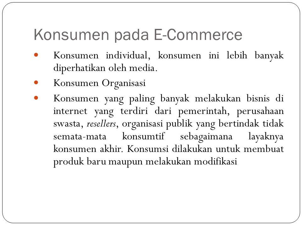 Konsumen pada E-Commerce
