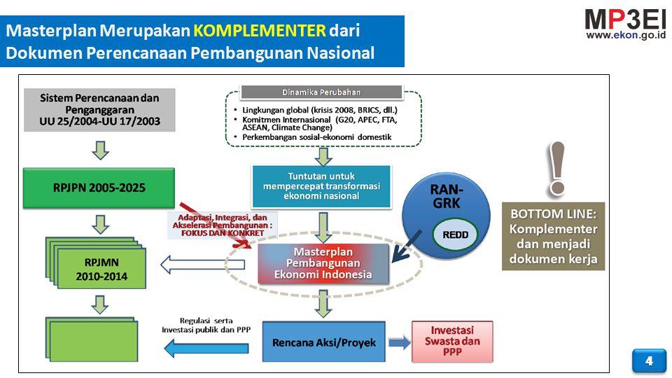 Masterplan Merupakan KOMPLEMENTER dari Dokumen Perencanaan Pembangunan Nasional