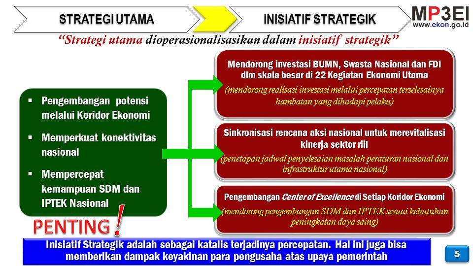 Strategi utama dioperasionalisasikan dalam inisiatif strategik