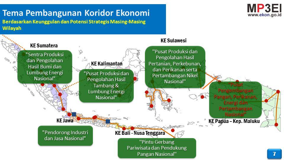 Tema Pembangunan Koridor Ekonomi Berdasarkan Keunggulan dan Potensi Strategis Masing-Masing Wilayah