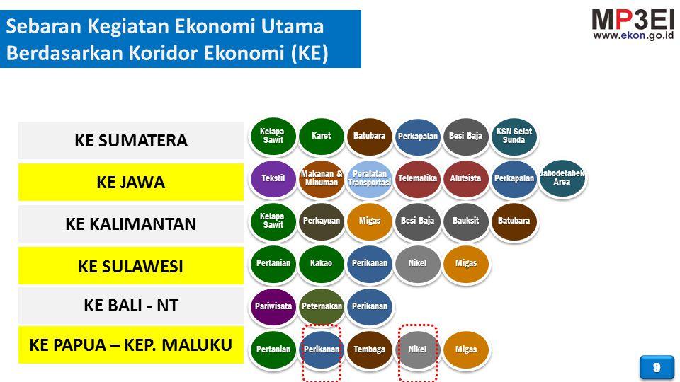 Sebaran Kegiatan Ekonomi Utama Berdasarkan Koridor Ekonomi (KE)