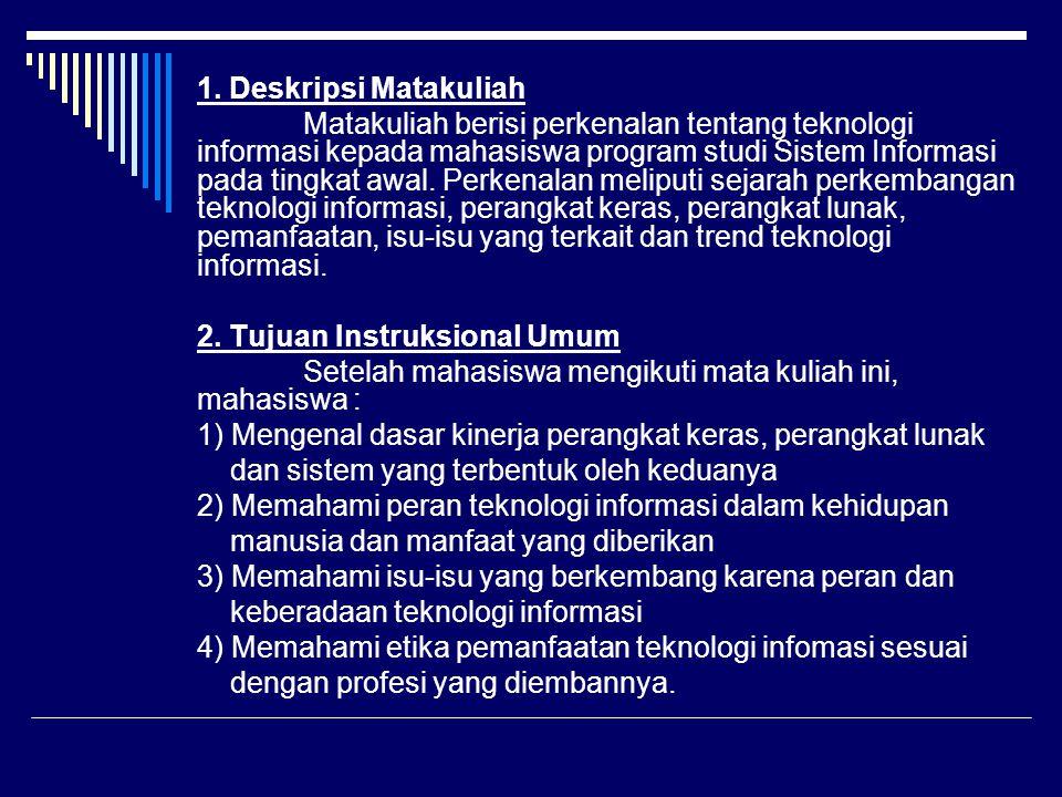 1. Deskripsi Matakuliah