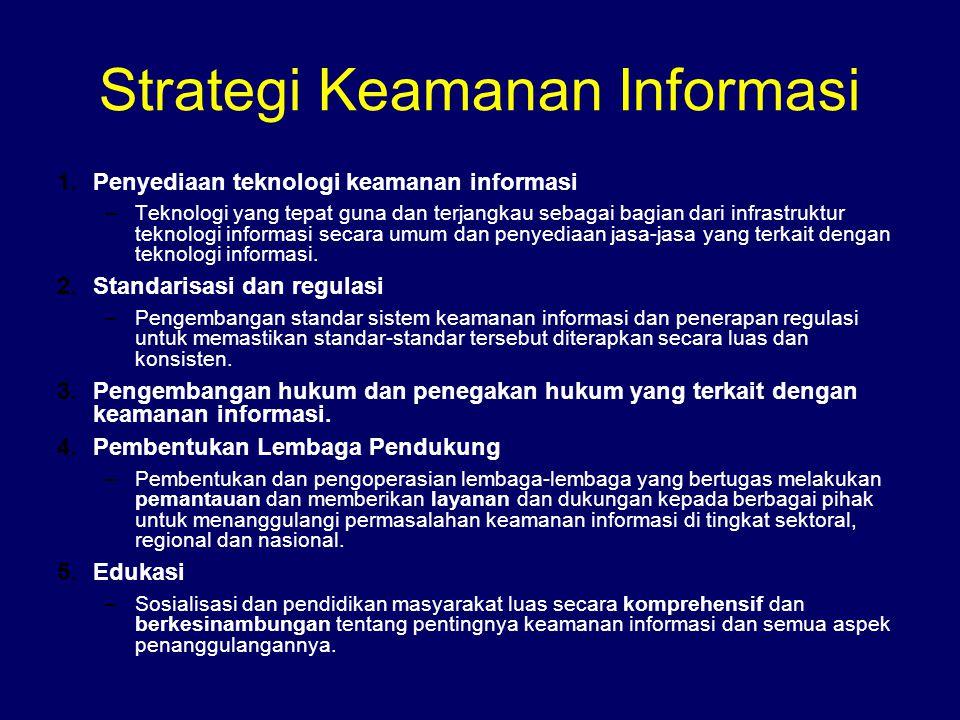 Strategi Keamanan Informasi
