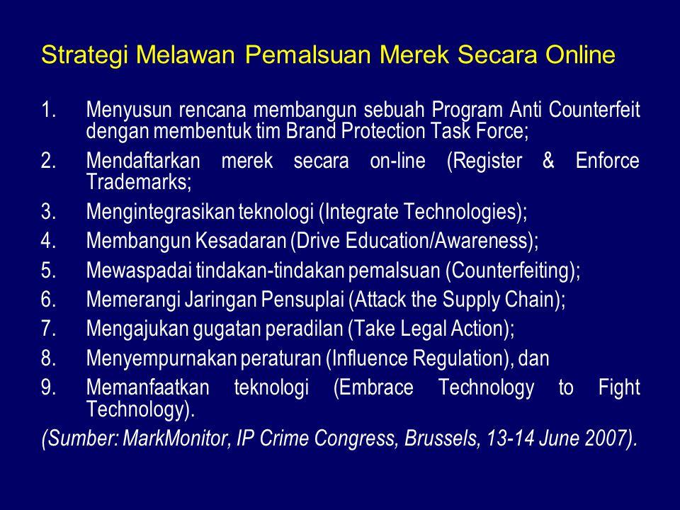 Strategi Melawan Pemalsuan Merek Secara Online