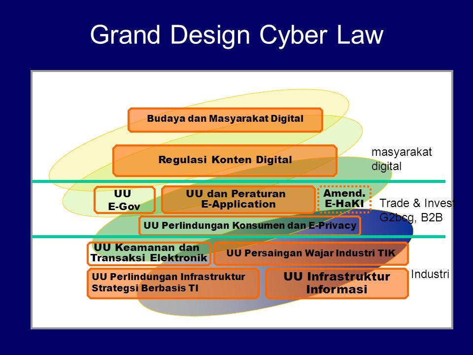 Grand Design Cyber Law masyarakat digital Trade & Invest G2bcg, B2B
